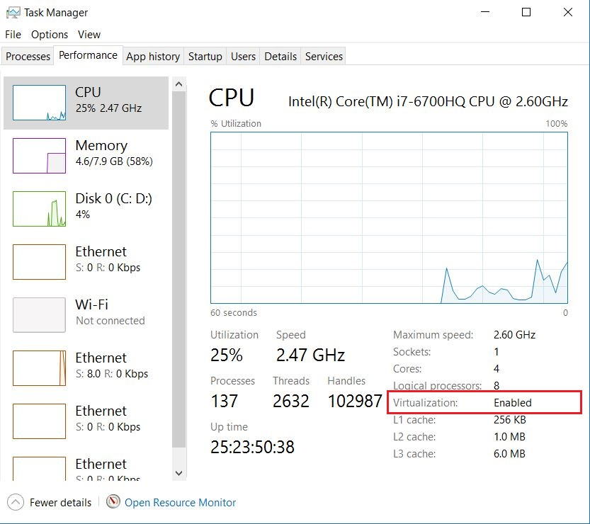 Windows 10 task manager - performance tab - virtualization enabled screenshot